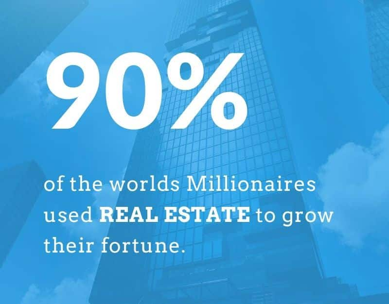 90 perccent of millionaires use real estate